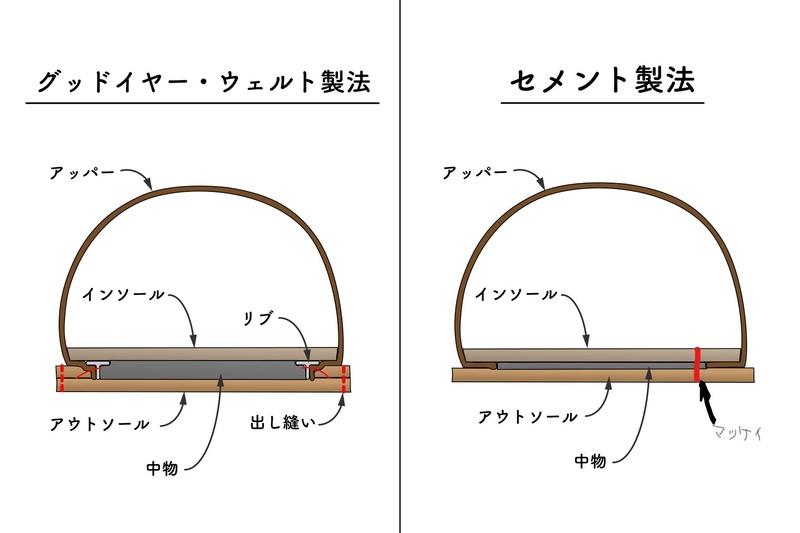 製法_LI.jpg
